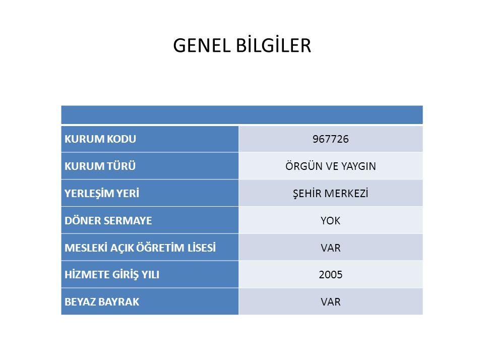 GENEL BİLGİLER KURUM KODU 967726 KURUM TÜRÜ ÖRGÜN VE YAYGIN