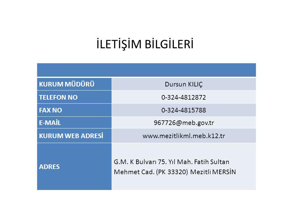 İLETİŞİM BİLGİLERİ KURUM MÜDÜRÜ Dursun KILIÇ TELEFON NO 0-324-4812872