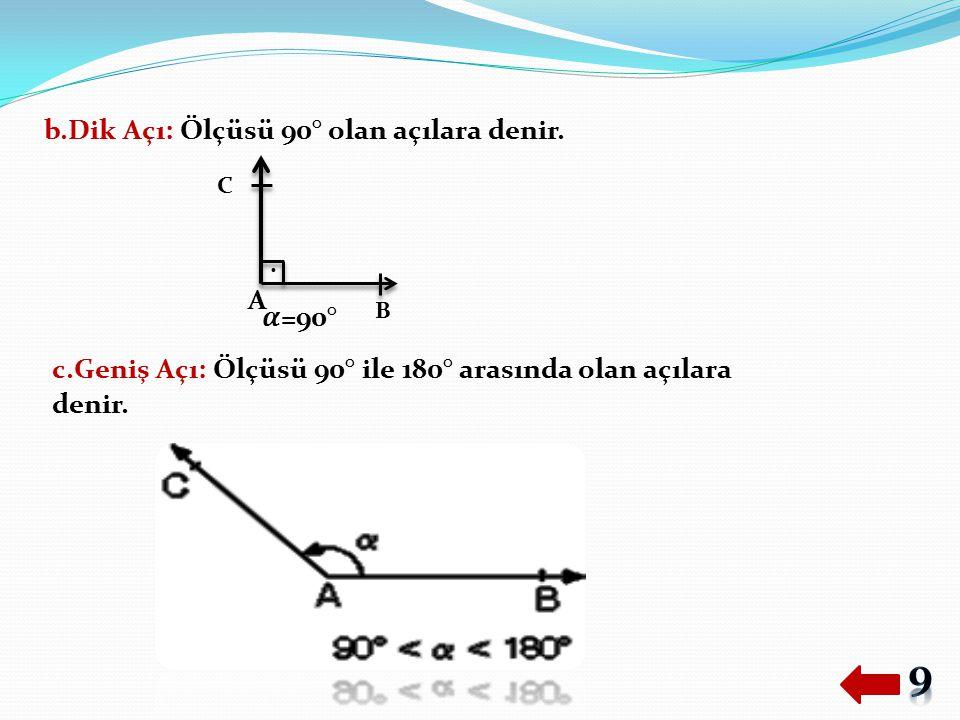 b.Dik Açı: Ölçüsü 90° olan açılara denir.
