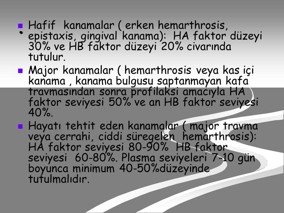 . Hafif kanamalar ( erken hemarthrosis, epistaxis, gingival kanama): HA faktor düzeyi 30% ve HB faktor düzeyi 20% civarında tutulur.