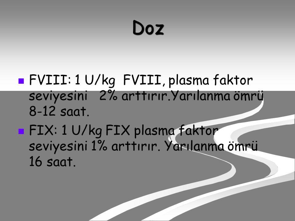 Doz FVIII: 1 U/kg FVIII, plasma faktor seviyesini 2% arttırır.Yarılanma ömrü 8-12 saat.