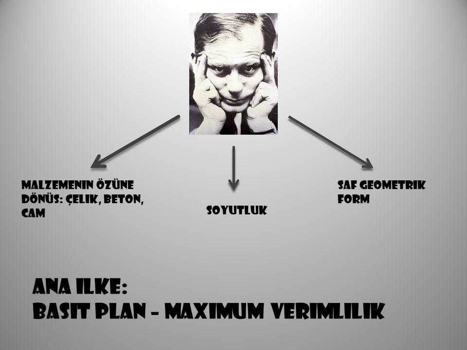 BASIT PLAN – MAXIMUM VERIMLILIK