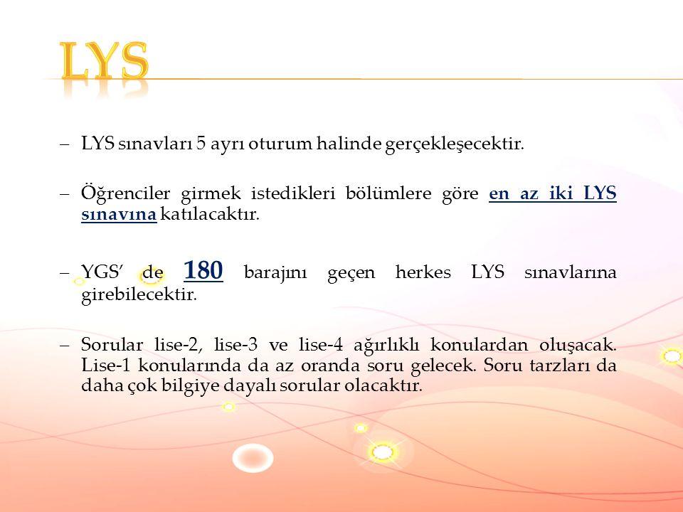 lys LYS sınavları 5 ayrı oturum halinde gerçekleşecektir.