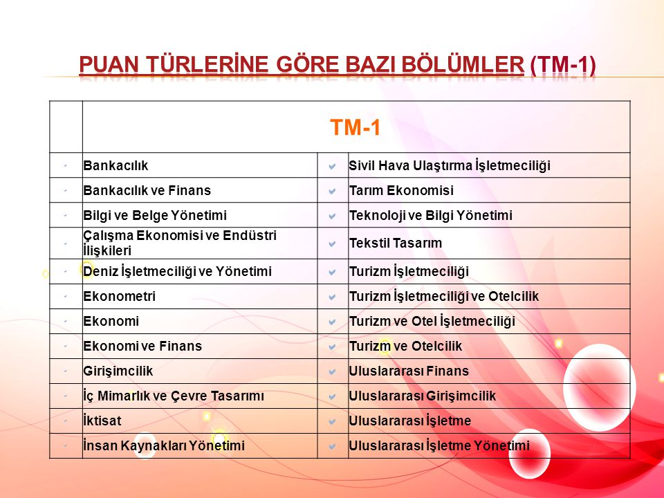 PUAN TÜRLERİNE GÖRE BAZI BÖLÜMLER (TM-1)