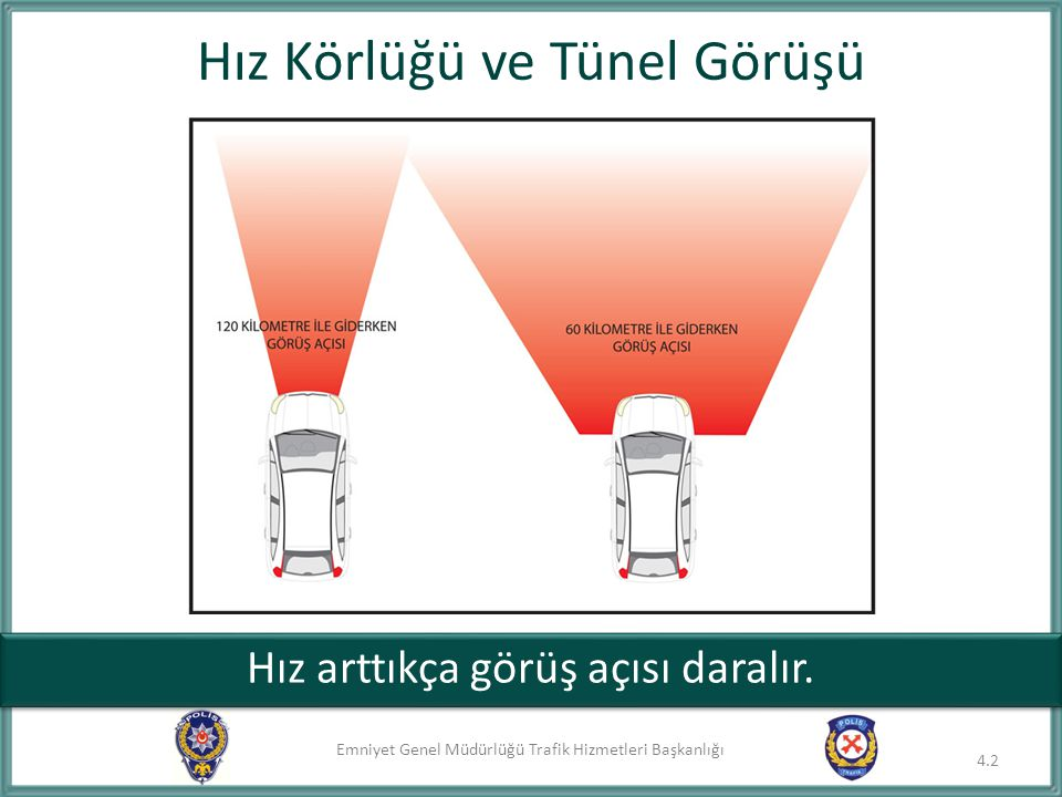 Hız Körlüğü ve Tünel Görüşü