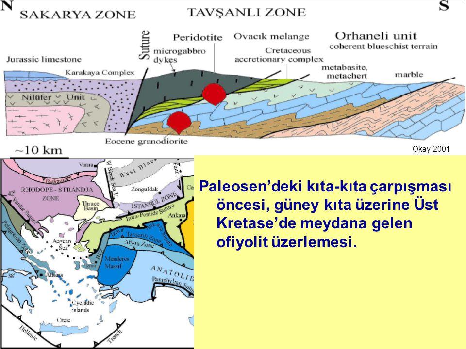 Okay 2001 Paleosen'deki kıta-kıta çarpışması öncesi, güney kıta üzerine Üst Kretase'de meydana gelen ofiyolit üzerlemesi.