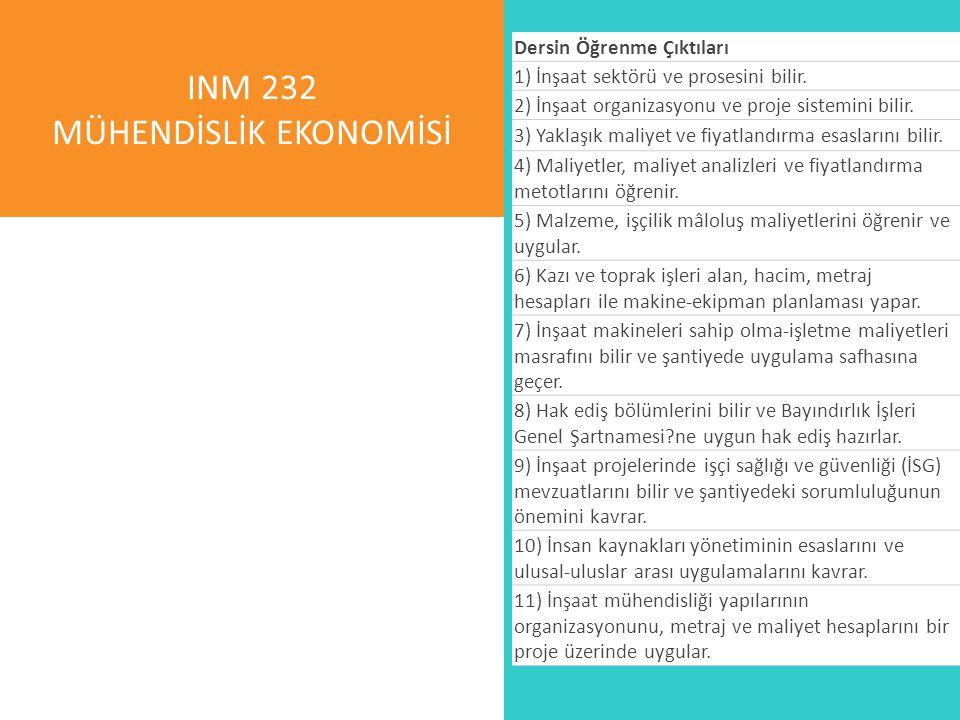 INM 232 MÜHENDİSLİK EKONOMİSİ