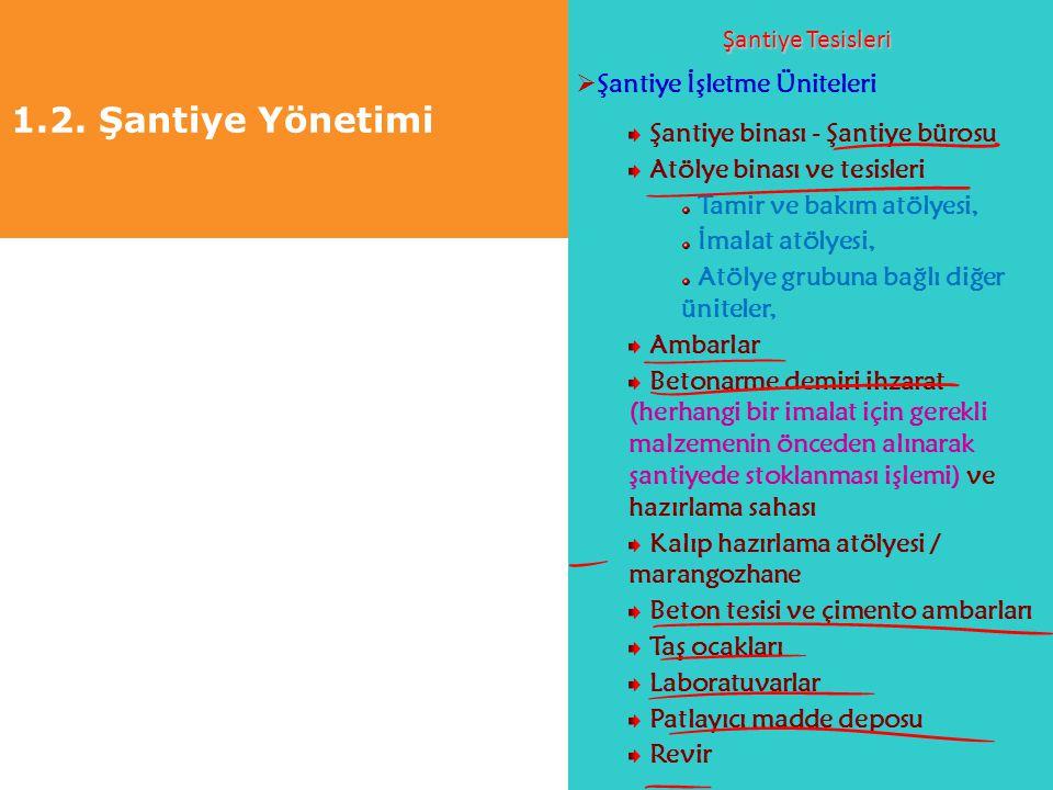 1.2. Şantiye Yönetimi Şantiye Tesisleri Şantiye İşletme Üniteleri