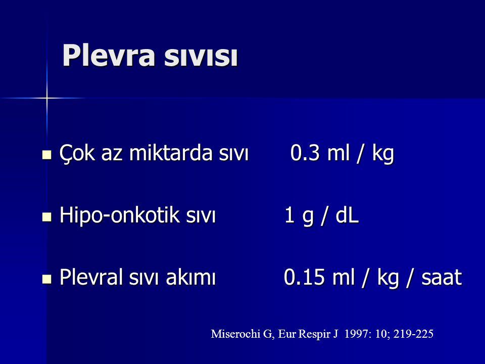 Plevra sıvısı Çok az miktarda sıvı 0.3 ml / kg