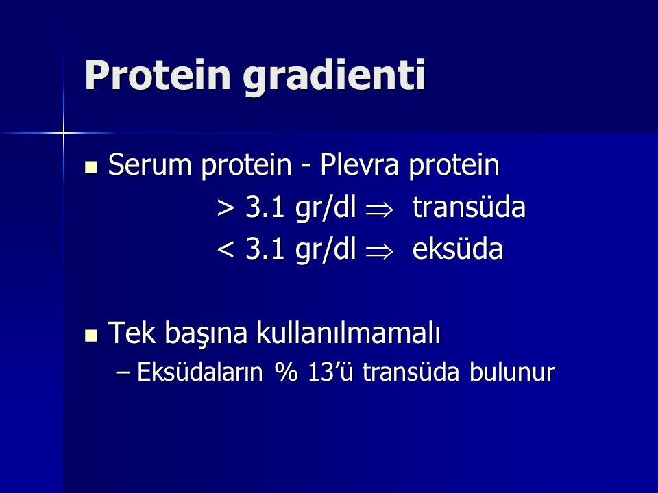 Protein gradienti Serum protein - Plevra protein