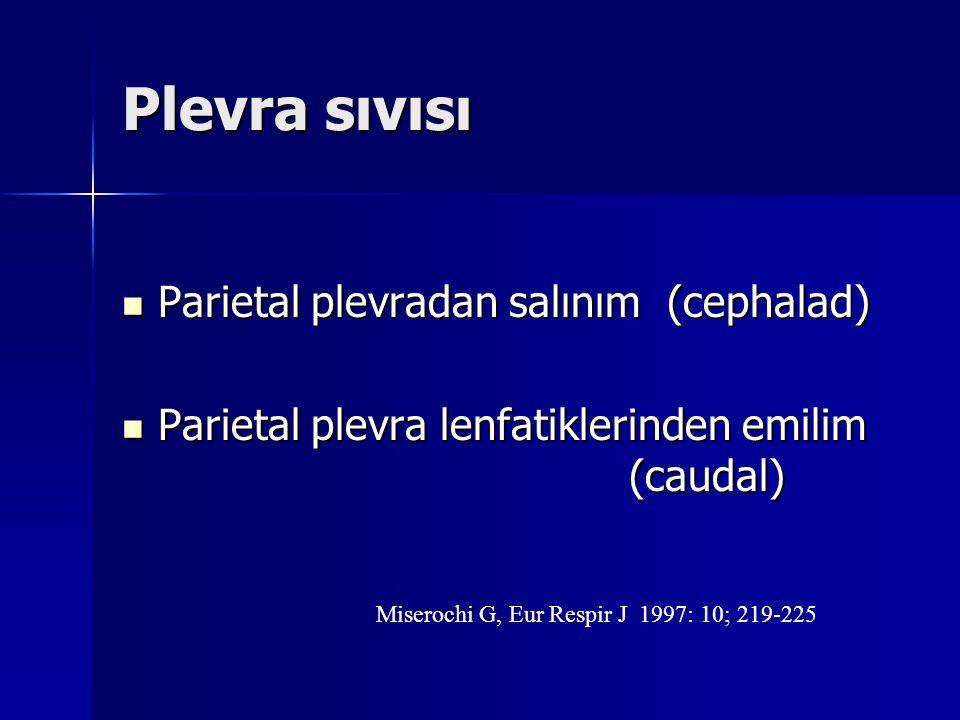 Plevra sıvısı Parietal plevradan salınım (cephalad)