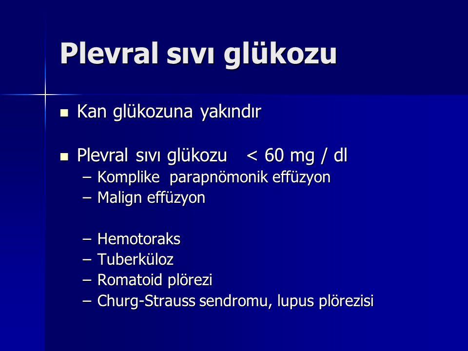 Plevral sıvı glükozu Kan glükozuna yakındır