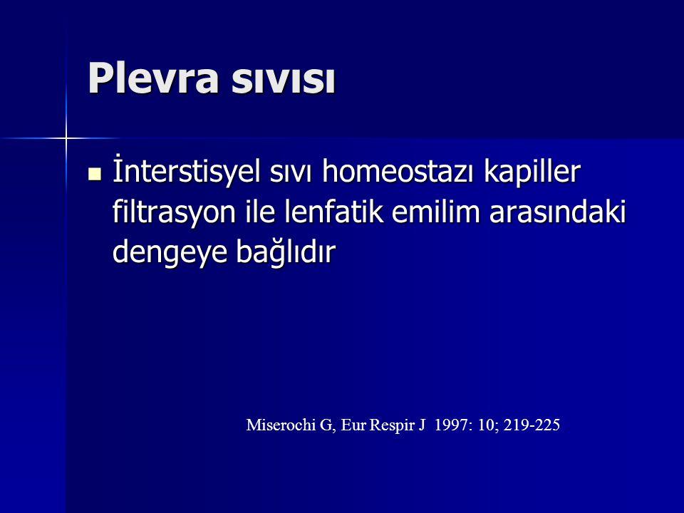 Plevra sıvısı İnterstisyel sıvı homeostazı kapiller filtrasyon ile lenfatik emilim arasındaki dengeye bağlıdır.