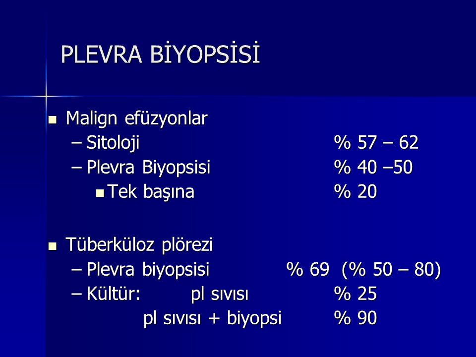 PLEVRA BİYOPSİSİ Malign efüzyonlar Sitoloji % 57 – 62