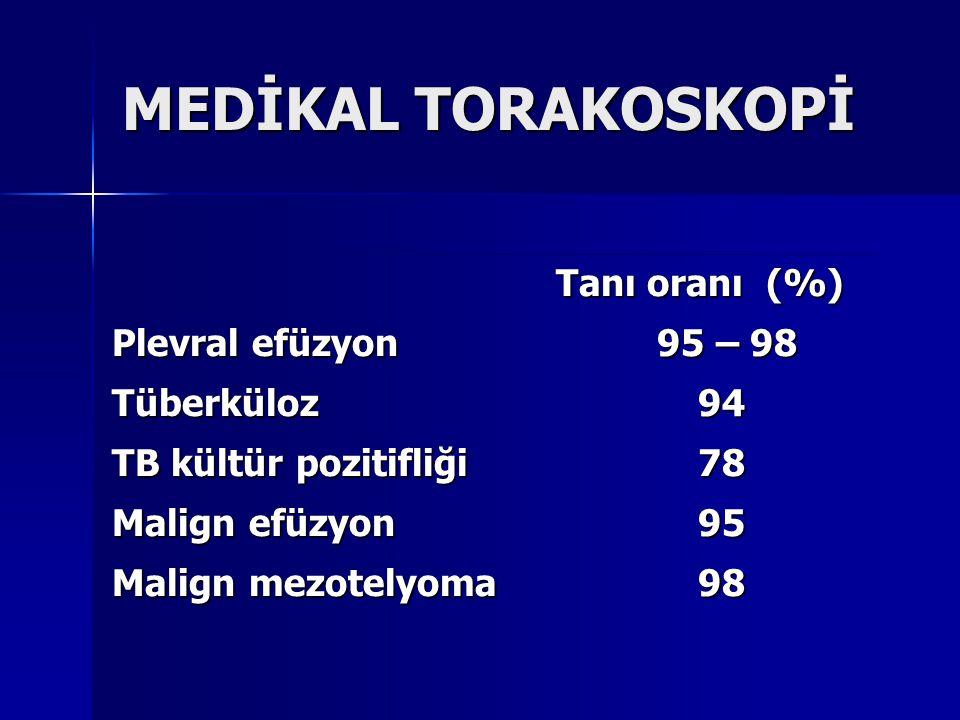 MEDİKAL TORAKOSKOPİ Tanı oranı (%) Plevral efüzyon 95 – 98 Tüberküloz