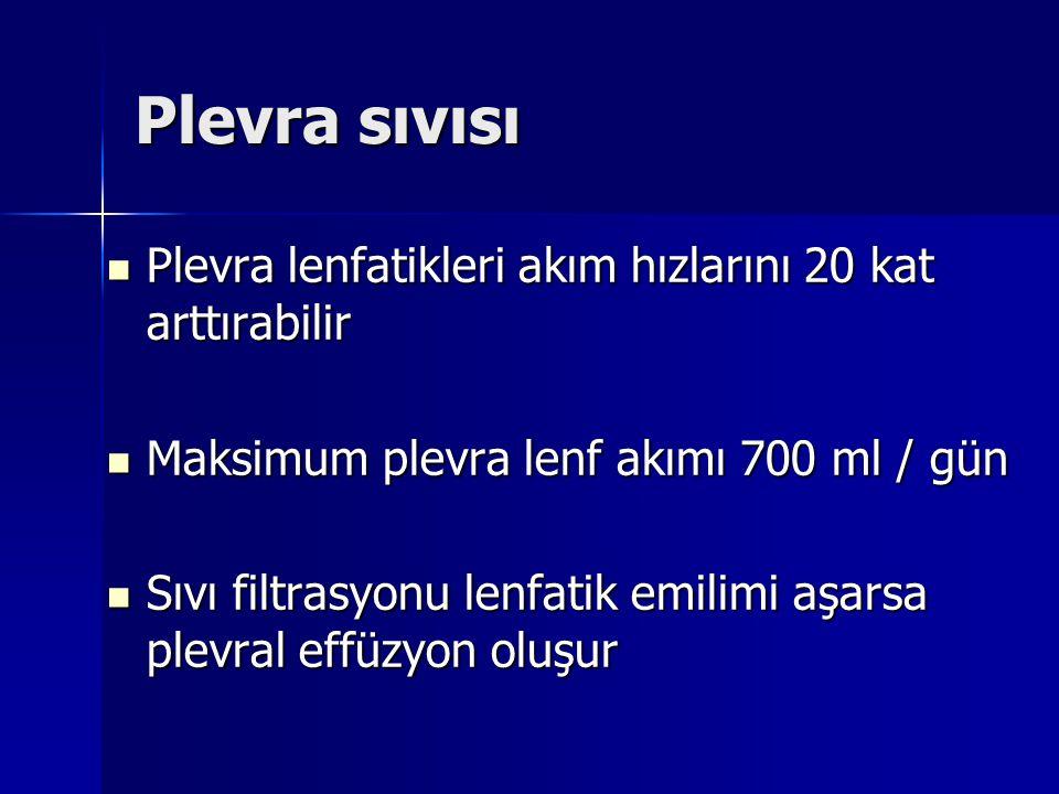 Plevra sıvısı Plevra lenfatikleri akım hızlarını 20 kat arttırabilir