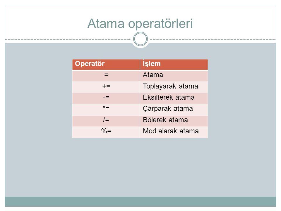 Atama operatörleri Operatör İşlem = Atama += Toplayarak atama -=
