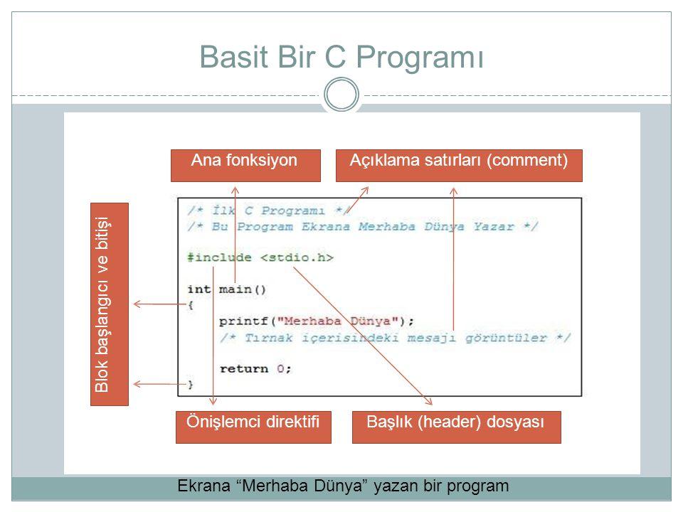 Basit Bir C Programı Ana fonksiyon Açıklama satırları (comment)