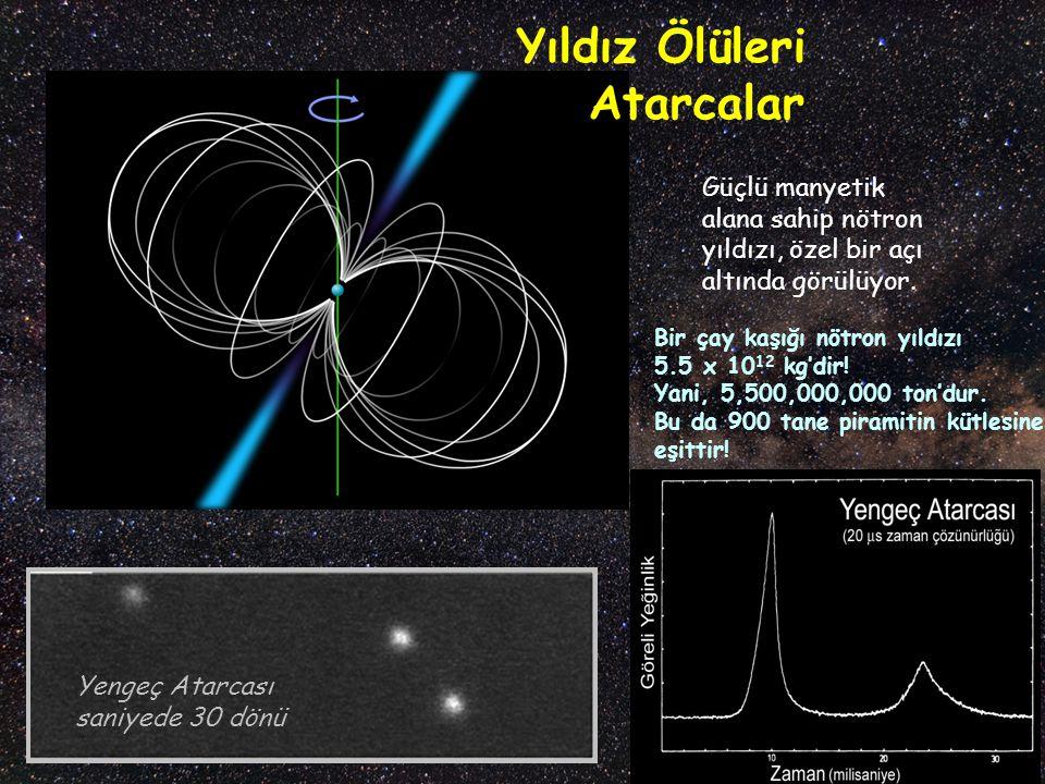 Yıldız Ölüleri Atarcalar Güçlü manyetik alana sahip nötron