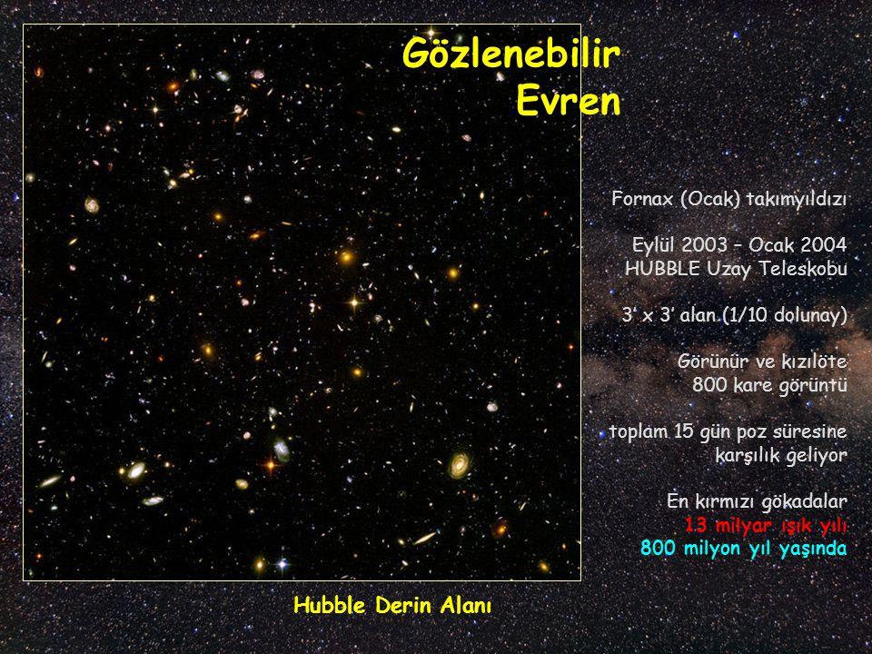 Gözlenebilir Evren Hubble Derin Alanı Fornax (Ocak) takımyıldızı