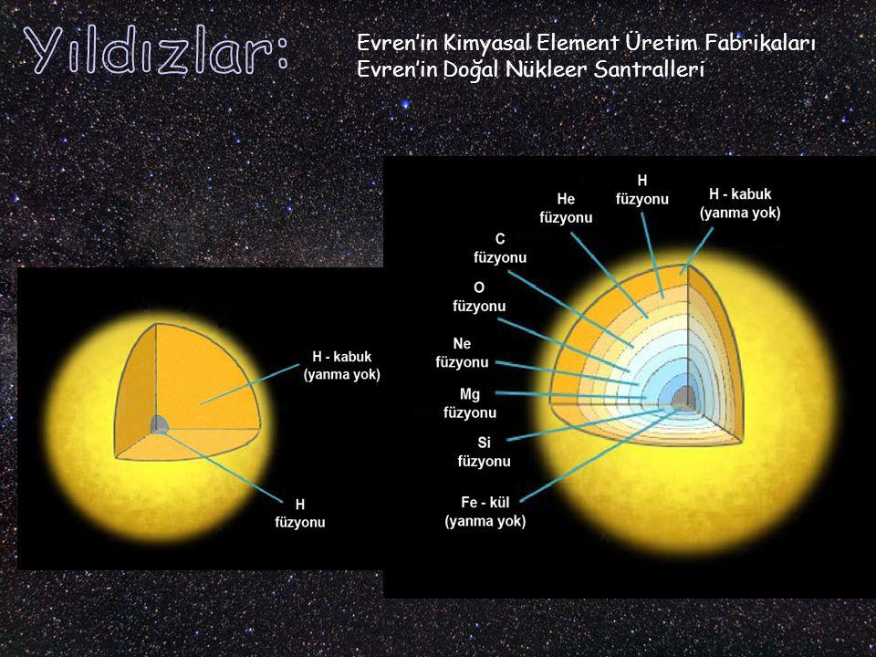 Yıldızlar: Evren'in Kimyasal Element Üretim Fabrikaları