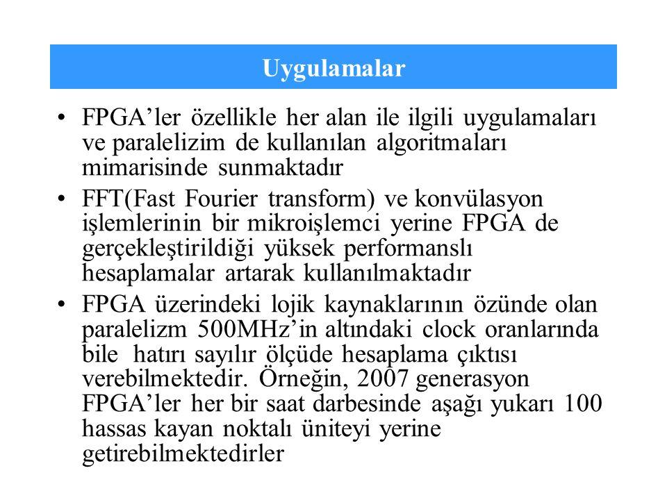 Uygulamalar FPGA'ler özellikle her alan ile ilgili uygulamaları ve paralelizim de kullanılan algoritmaları mimarisinde sunmaktadır.
