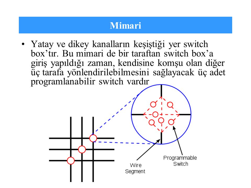 Mimari