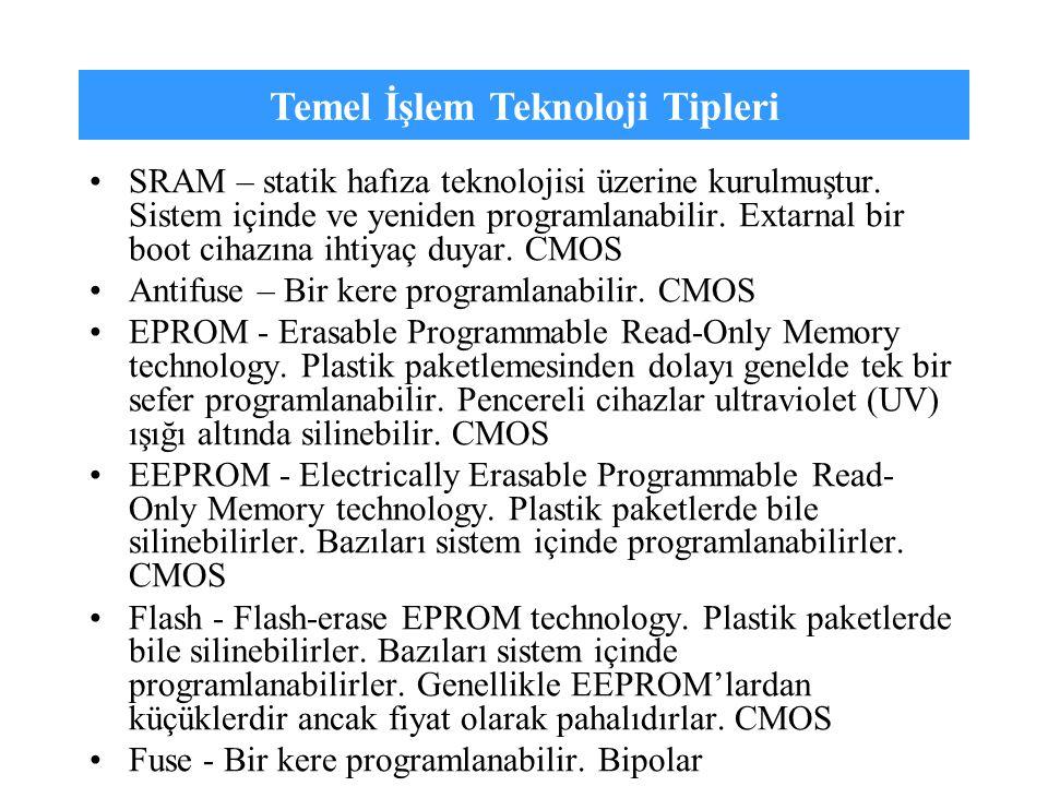Temel İşlem Teknoloji Tipleri