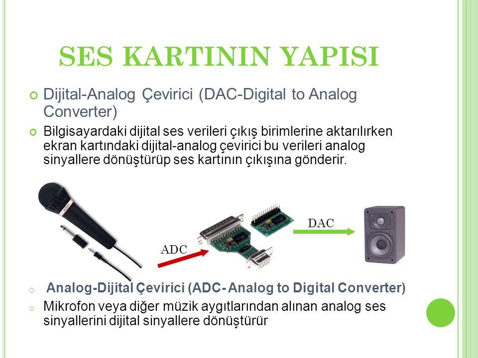 SES KARTININ YAPISI Dijital-Analog Çevirici (DAC-Digital to Analog Converter)