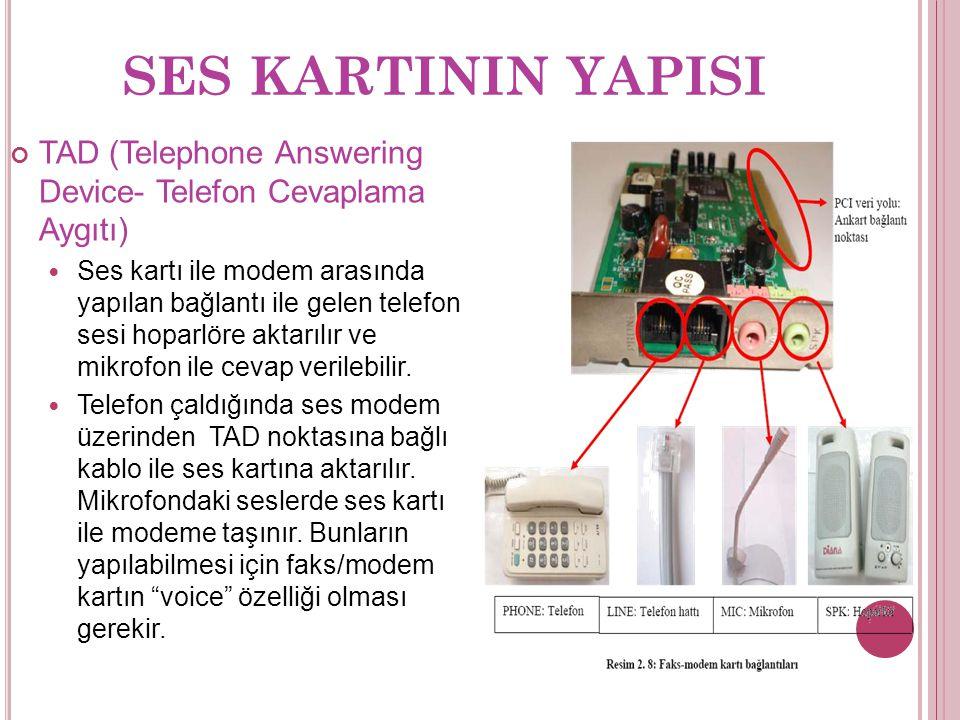 SES KARTININ YAPISI TAD (Telephone Answering Device- Telefon Cevaplama Aygıtı)