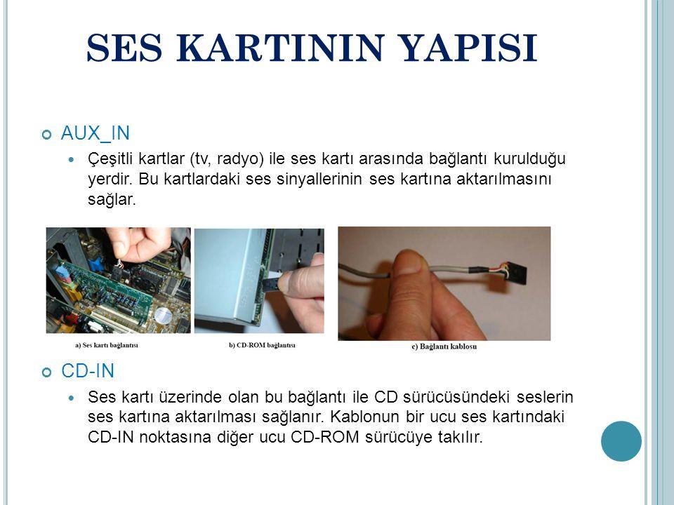 SES KARTININ YAPISI AUX_IN CD-IN