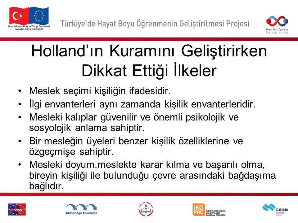 Holland'ın Kuramını Geliştirirken Dikkat Ettiği İlkeler