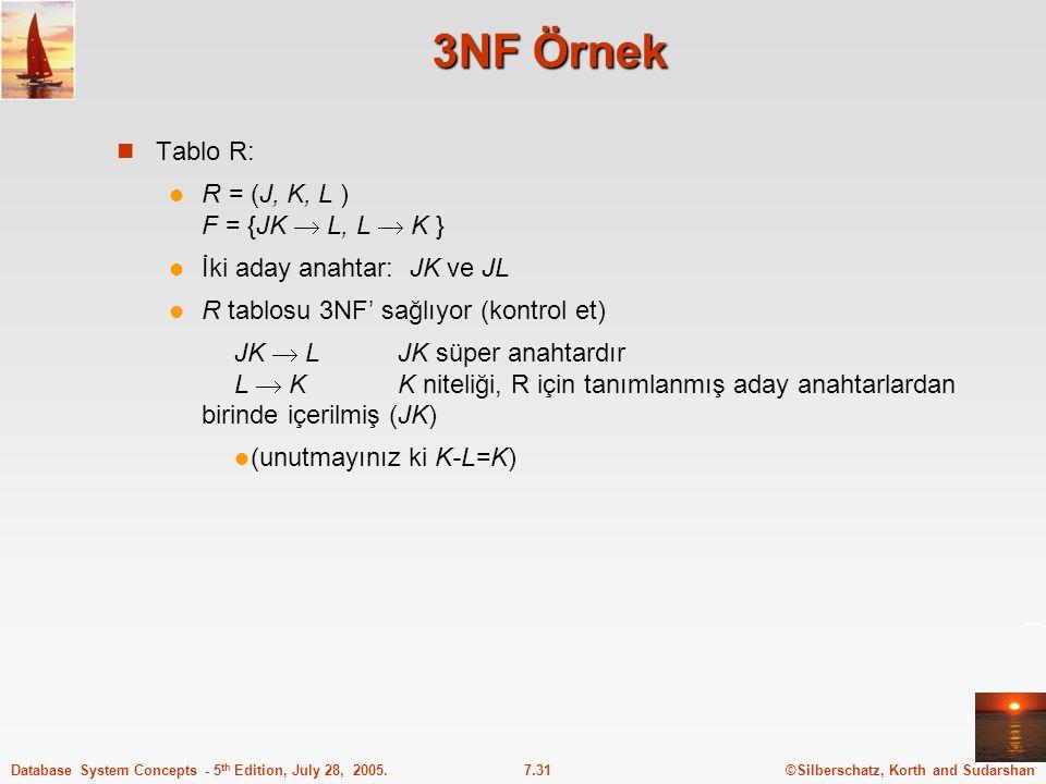 3NF Örnek Tablo R: R = (J, K, L ) F = {JK  L, L  K }