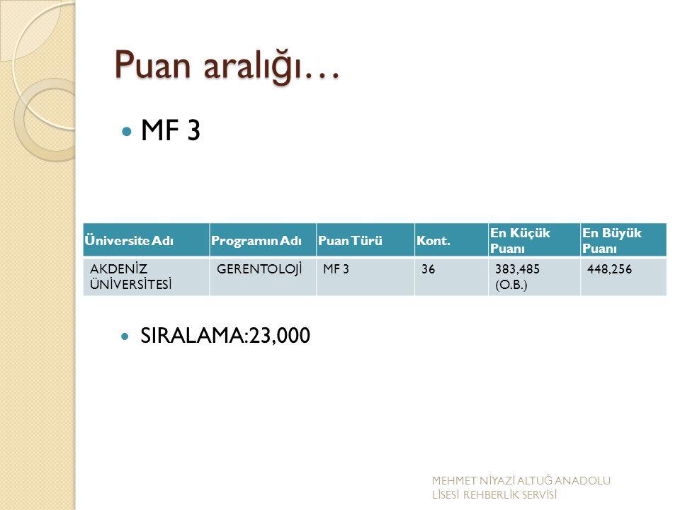 Puan aralığı… MF 3 SIRALAMA:23,000 Üniversite Adı Programın Adı