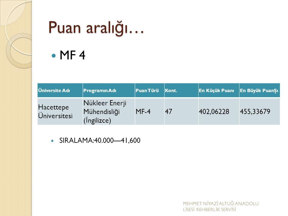 Puan aralığı… MF 4 SIRALAMA:40.000—41,600 Hacettepe Üniversitesi