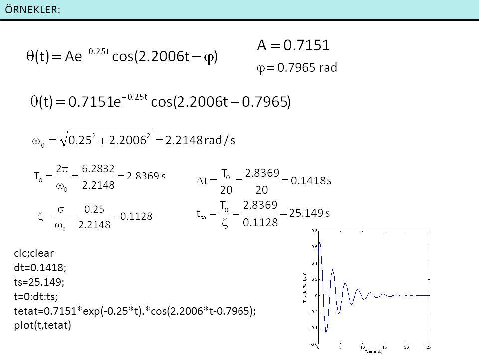ÖRNEKLER: clc;clear. dt=0.1418; ts=25.149; t=0:dt:ts; tetat=0.7151*exp(-0.25*t).*cos(2.2006*t-0.7965);