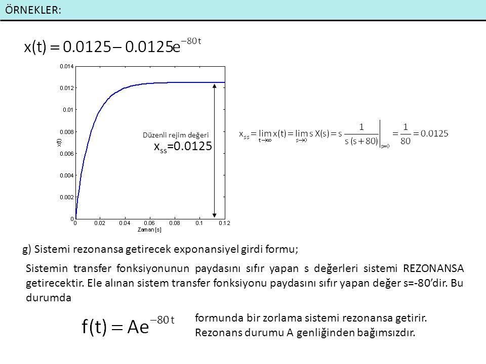 ÖRNEKLER: xss=0.0125. Düzenli rejim değeri. g) Sistemi rezonansa getirecek exponansiyel girdi formu;