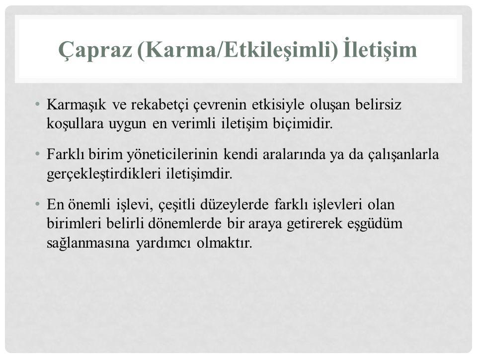 Çapraz (Karma/Etkileşimli) İletişim