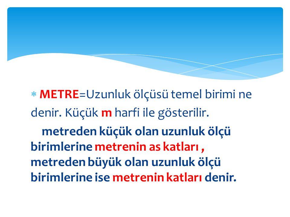 METRE=Uzunluk ölçüsü temel birimi ne