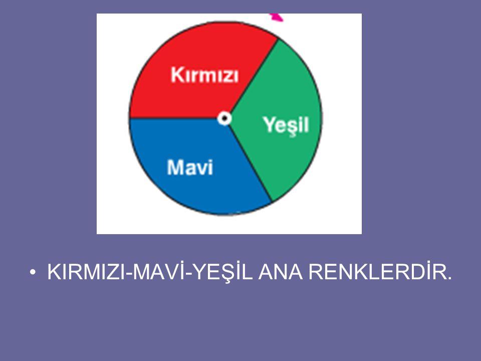 KIRMIZI-MAVİ-YEŞİL ANA RENKLERDİR.