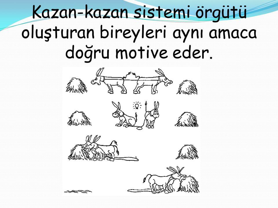 Kazan-kazan sistemi örgütü oluşturan bireyleri aynı amaca doğru motive eder.