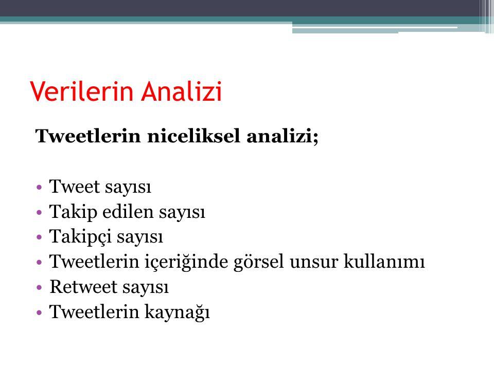Verilerin Analizi Tweetlerin niceliksel analizi; Tweet sayısı