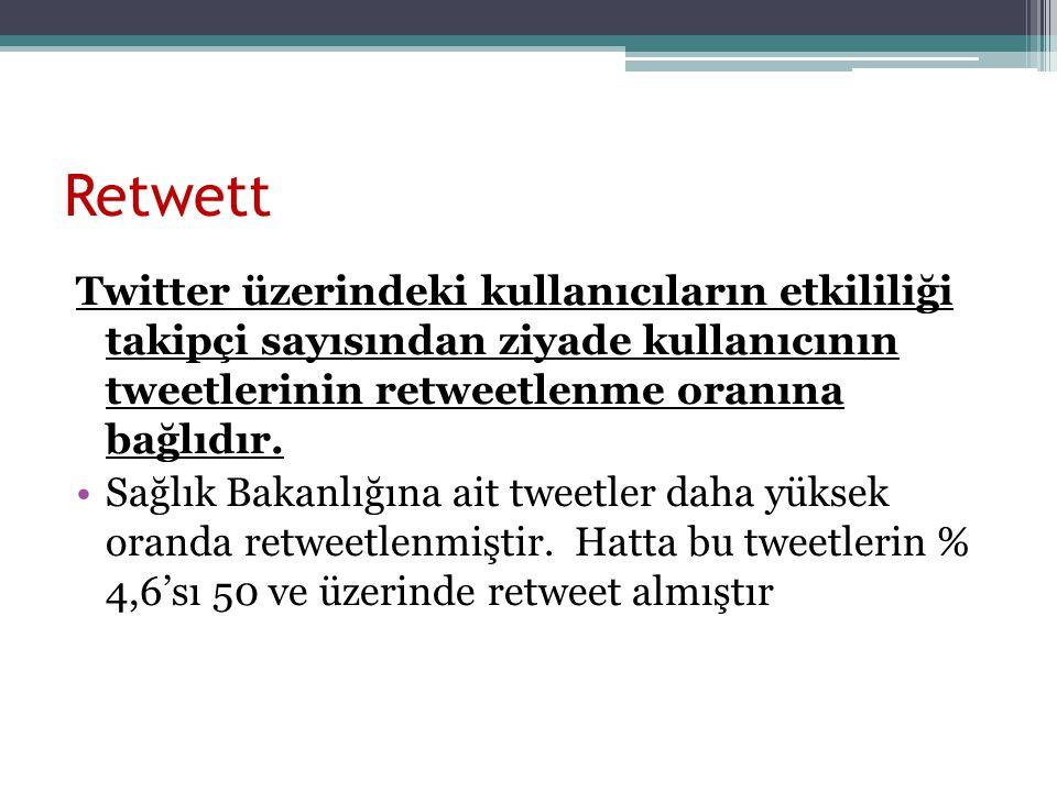 Retwett Twitter üzerindeki kullanıcıların etkililiği takipçi sayısından ziyade kullanıcının tweetlerinin retweetlenme oranına bağlıdır.