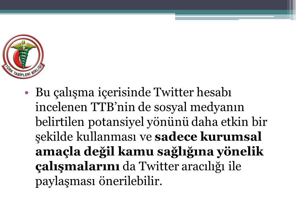 Bu çalışma içerisinde Twitter hesabı incelenen TTB'nin de sosyal medyanın belirtilen potansiyel yönünü daha etkin bir şekilde kullanması ve sadece kurumsal amaçla değil kamu sağlığına yönelik çalışmalarını da Twitter aracılığı ile paylaşması önerilebilir.
