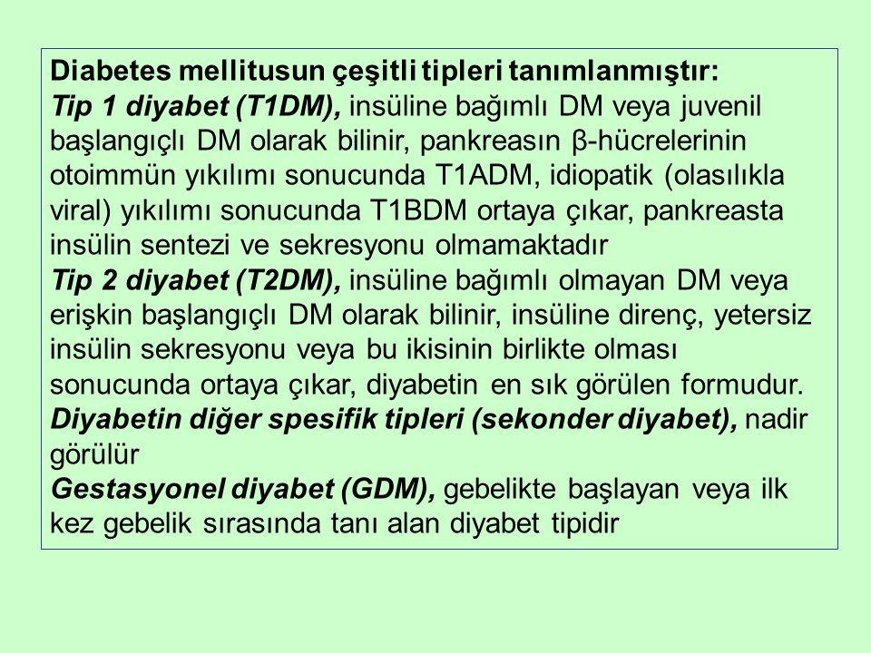 Diabetes mellitusun çeşitli tipleri tanımlanmıştır: