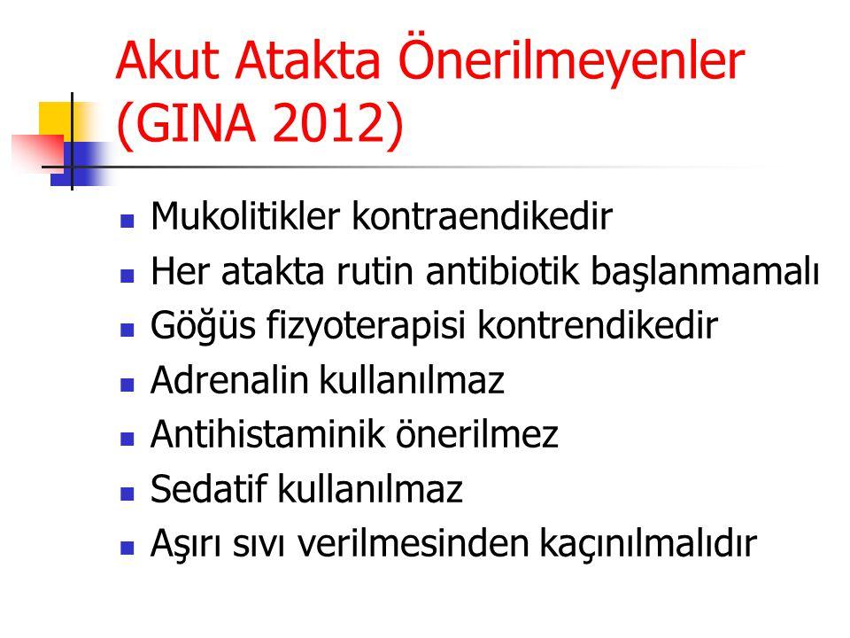 Akut Atakta Önerilmeyenler (GINA 2012)