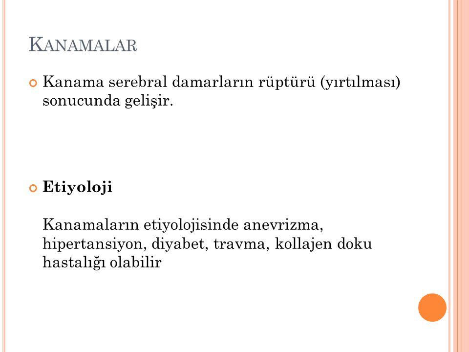Kanamalar Kanama serebral damarların rüptürü (yırtılması) sonucunda gelişir.