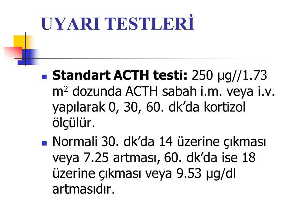 UYARI TESTLERİ Standart ACTH testi: 250 μg//1.73 m2 dozunda ACTH sabah i.m. veya i.v. yapılarak 0, 30, 60. dk'da kortizol ölçülür.