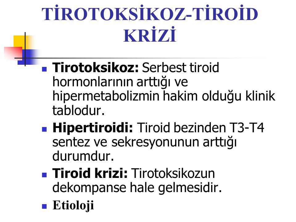 TİROTOKSİKOZ-TİROİD KRİZİ