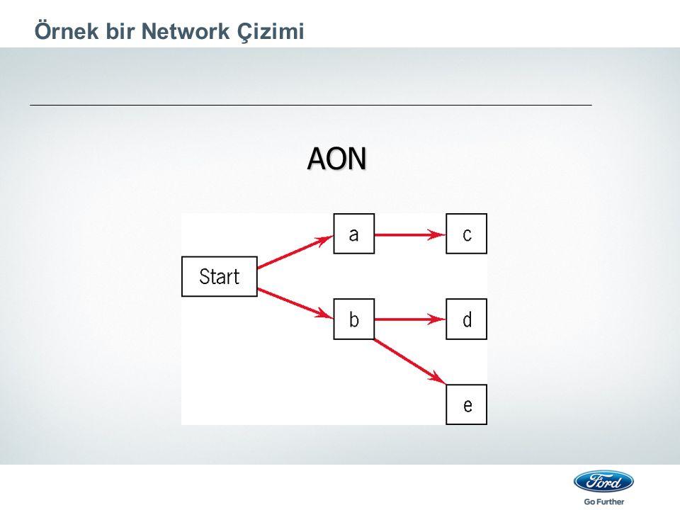 Örnek bir Network Çizimi